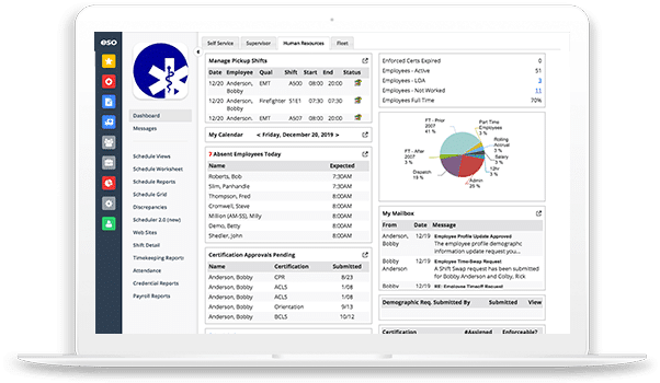 Dashboard for ESO EMS Scheduling.